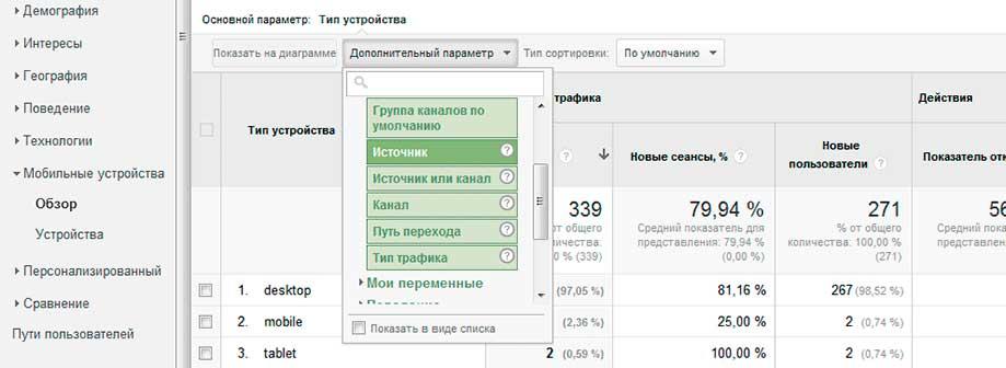 мобильные сайты